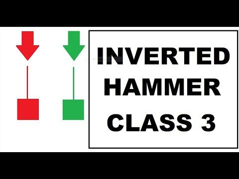 INVERTED HAMMER SECRATS | IQ OPTION COURSE CLASS 3 | HAMZA ACADEMY FREE COURSE URDU HINDI