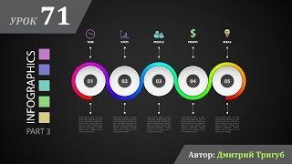 Уроки Adobe Illustrator. Урок №71: Как создавать инфографику в Adobe Illustrator. Часть 3