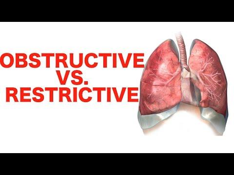Obstructive Vs. Restrictive Lung Disease    USMLE