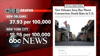 Detroit, New Orleans and other coronavirus hot spots l ABC News