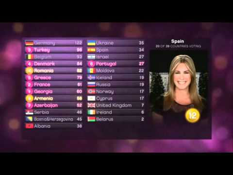 Eurovision 2010 Full Voting BBC