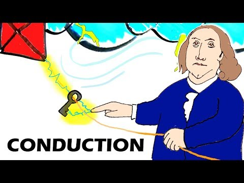 Why Can ELECTRICITY Travel Through CONDUCTIVE WIRES?