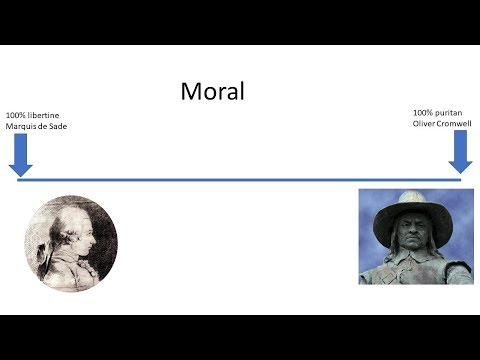 The Moral Axis: Libertinism Vs. Puritanism
