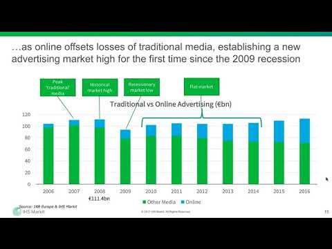 IAB EU Webinar Digital Advertising in European Media Ecosystem & Economy