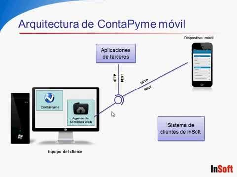 Software contable contapyme explicaci n de la for Especializacion arquitectura de software