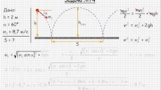 76  Механика  Криволинейное движение  Задача 74