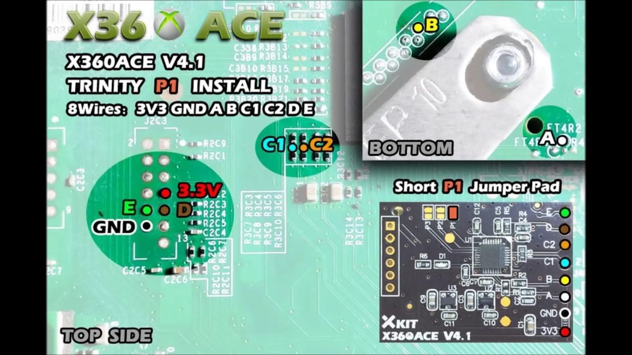Xbox360 Slim Trinity RGH x360ace v4 1