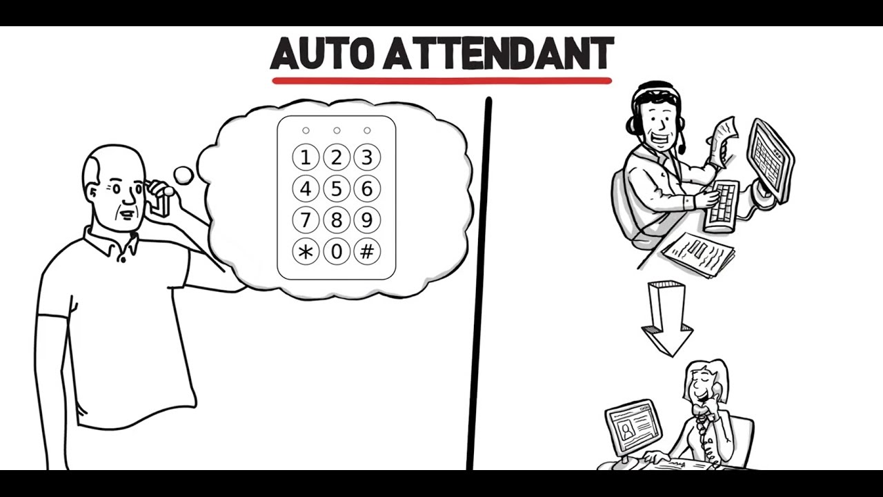 What is the difference between auto attendantivr voicemail what is the difference between auto attendantivr voicemail greeting and music on hold kristyandbryce Choice Image