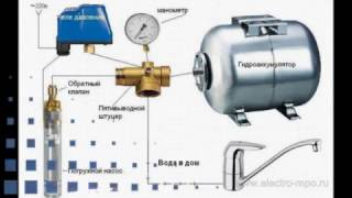 видео Как правильно подключить гидроаккумулятор к скважине