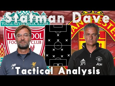 LIVERPOOL VS. MANCHESTER UNITED | TACTICAL ANALYSIS