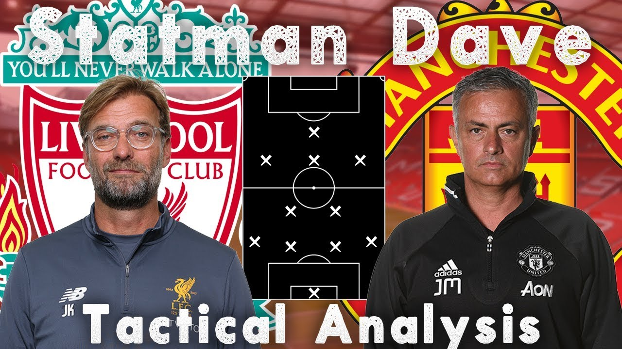 Download LIVERPOOL VS. MANCHESTER UNITED   TACTICAL ANALYSIS