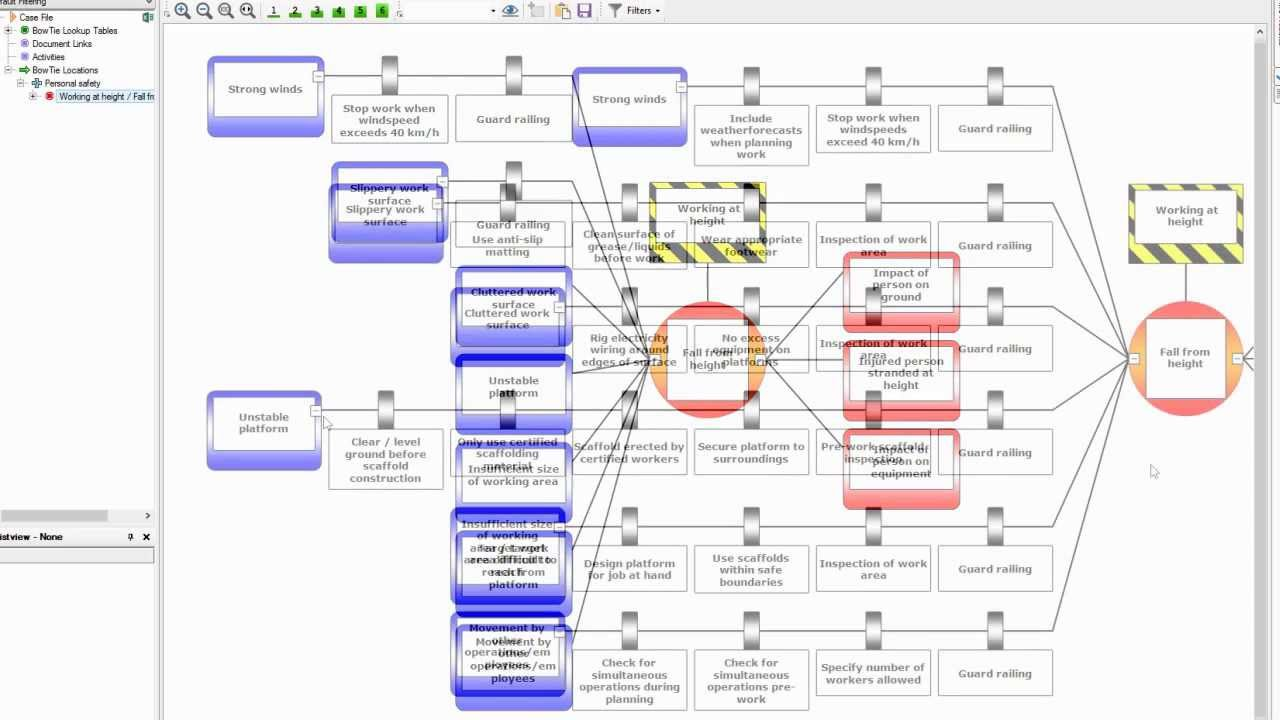 Bowtiexp Software Tutorial 1 Creating A Diagram Youtube Tie Bow