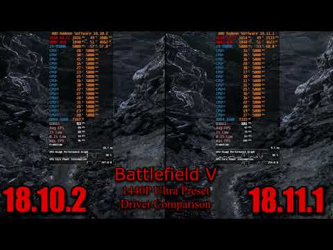 Download: Radeon Adrenalin Edition 18 11 1 (November 15 update)