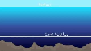 Spirit Science Lesson 1 - The Rise Of Atlantis