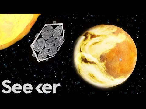 Sunshields & Nukes: What We Need to Terraform Venus and Mars