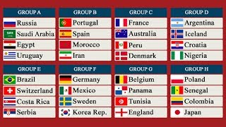 Breaking Down The World Cup Groups