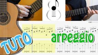 TUTO - ETUDE N°3 de CARCASSI - Arpeggio FingerStyle Guitar