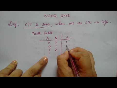 NAND GATE | Easy short Simple