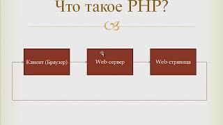 Что такое PHP и что нового в PHP 7? | Видеоуроки по PHP7