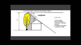 видео Расчет дымохода. Виды дымоходов. Как выбрать диаметр и высоту дымохода?