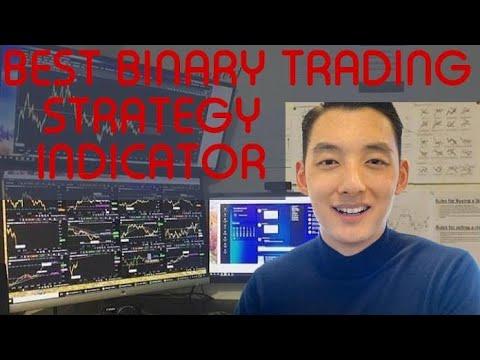 Top binary option brokers 2020