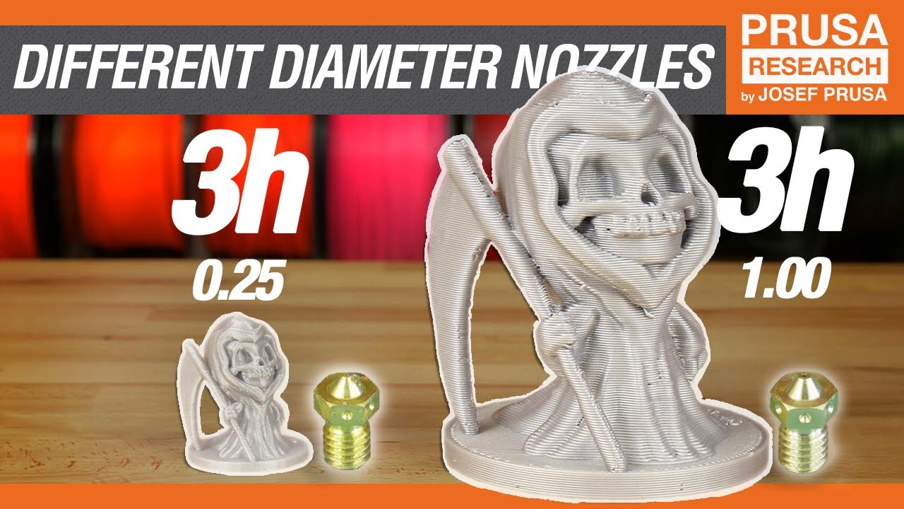 Everything about nozzles with a different diameter - Prusa
