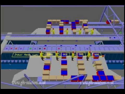 Bombay Sorter Induct Station Simulation Model Video