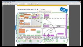 DeskI - SAP BusinessObjects 4.1 (Upgrade)