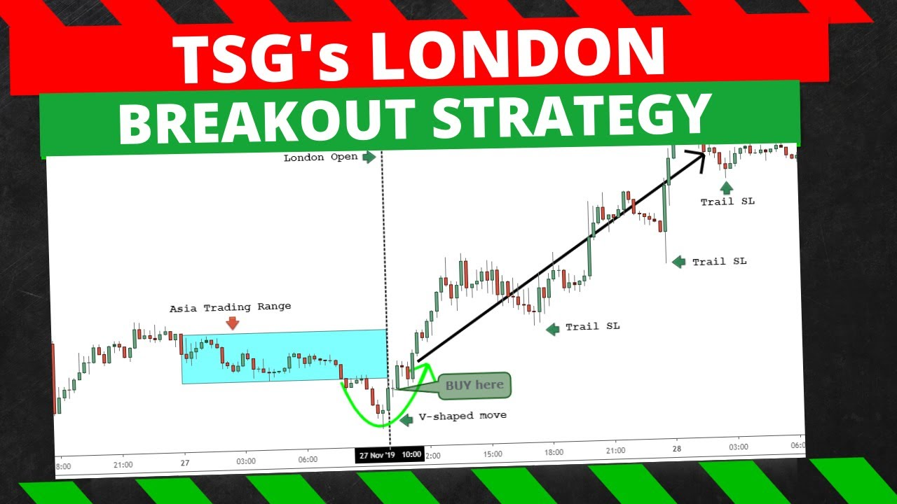 How To Trade The London Breakout Strategy With A Unique Twist