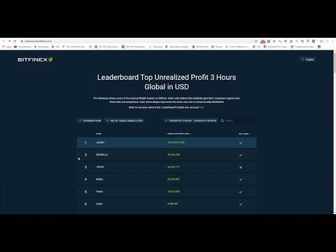 How To Use Funding On Bitfinex The Simple Way !!!!!