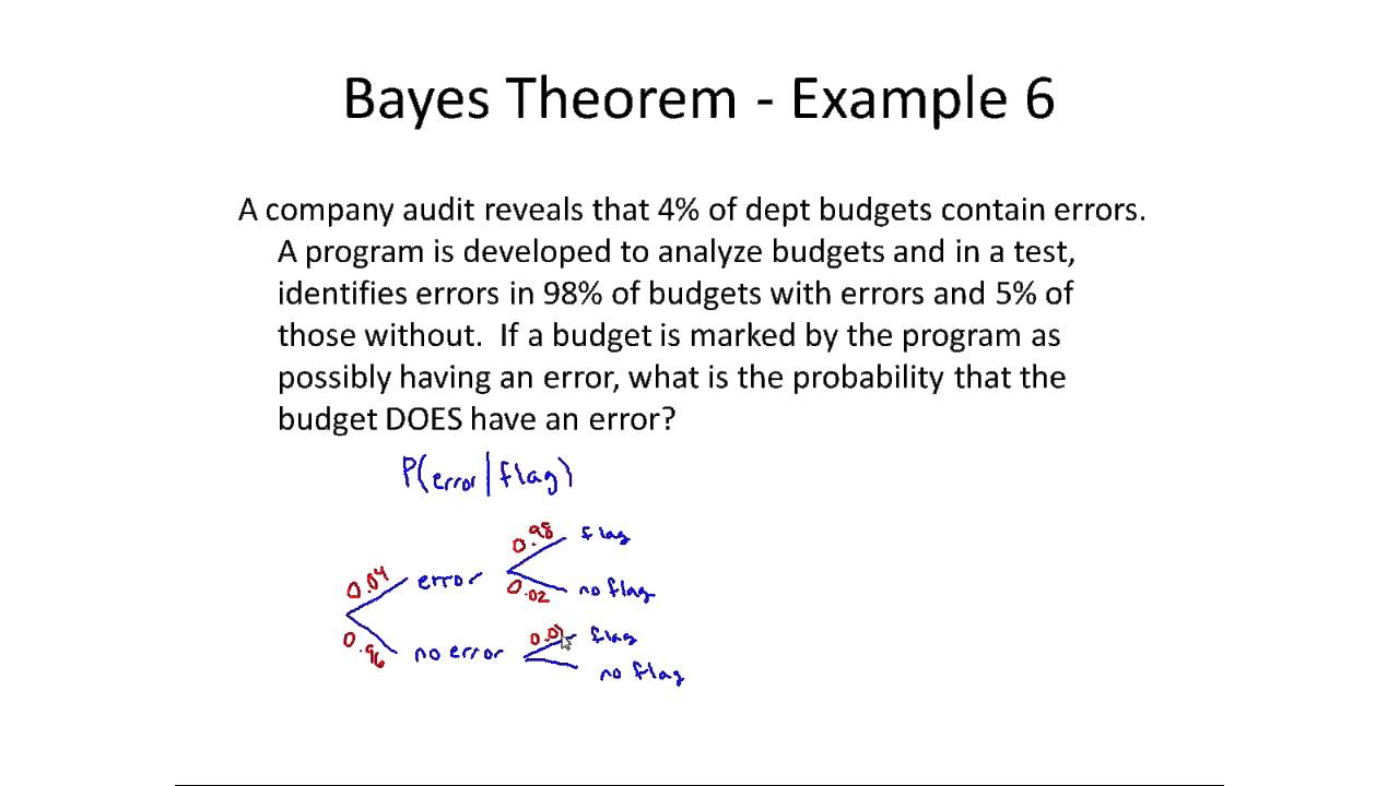 Using bayes theorem through tree diagrams youtube ccuart Images