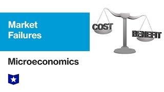 Market Failures | Microeconomics