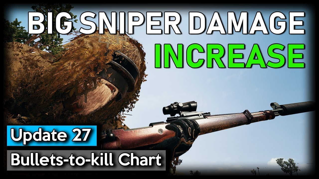 PUBG - Update 27: ► BIG SNIPER DAMAGE INCREASE (Exact Bullets-to-kill Chart)