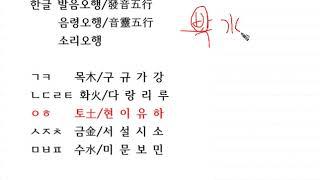 박씨작명 가능한 이름과 좋지못한 이름