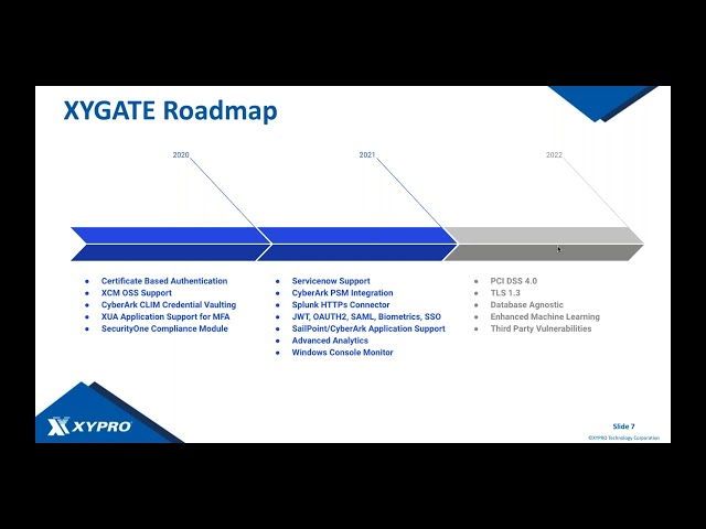XYPRO's 2021 Cybersecurity Roadmap