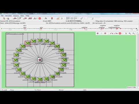 AFDX Simulation TTETHERNET Model Network Projects | AFDX Simulation TTETHERNET Model Network Thesis