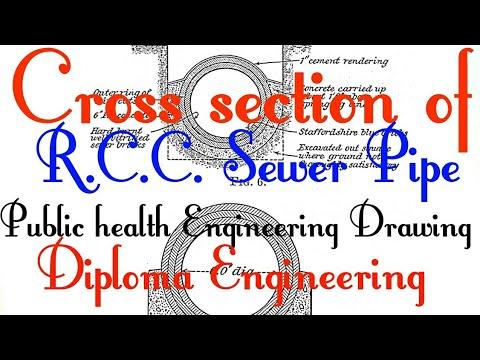 R C C Sewer pipe Engineering Drawing (public health engineering drawing )