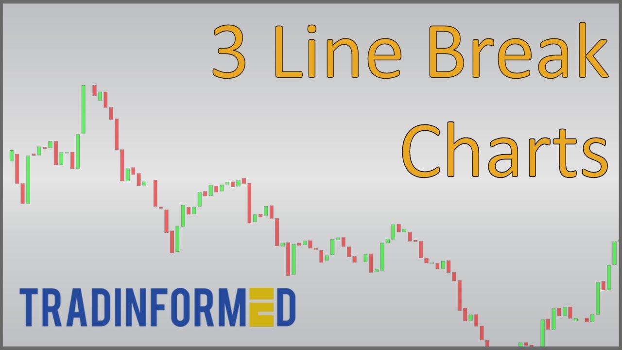 Three line break trading system