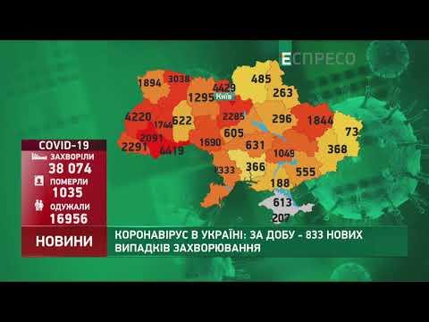 Коронавірус в Україні: статистика за 23 червня