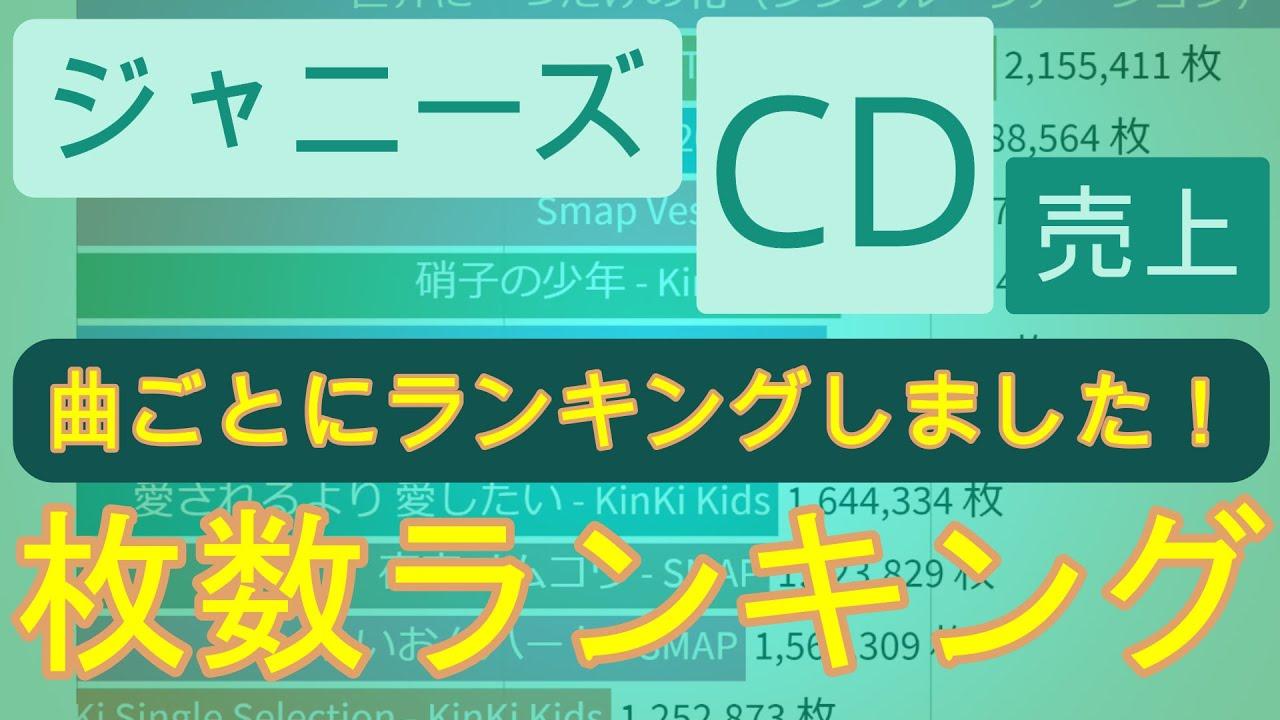 売り上げ スノーマン cd
