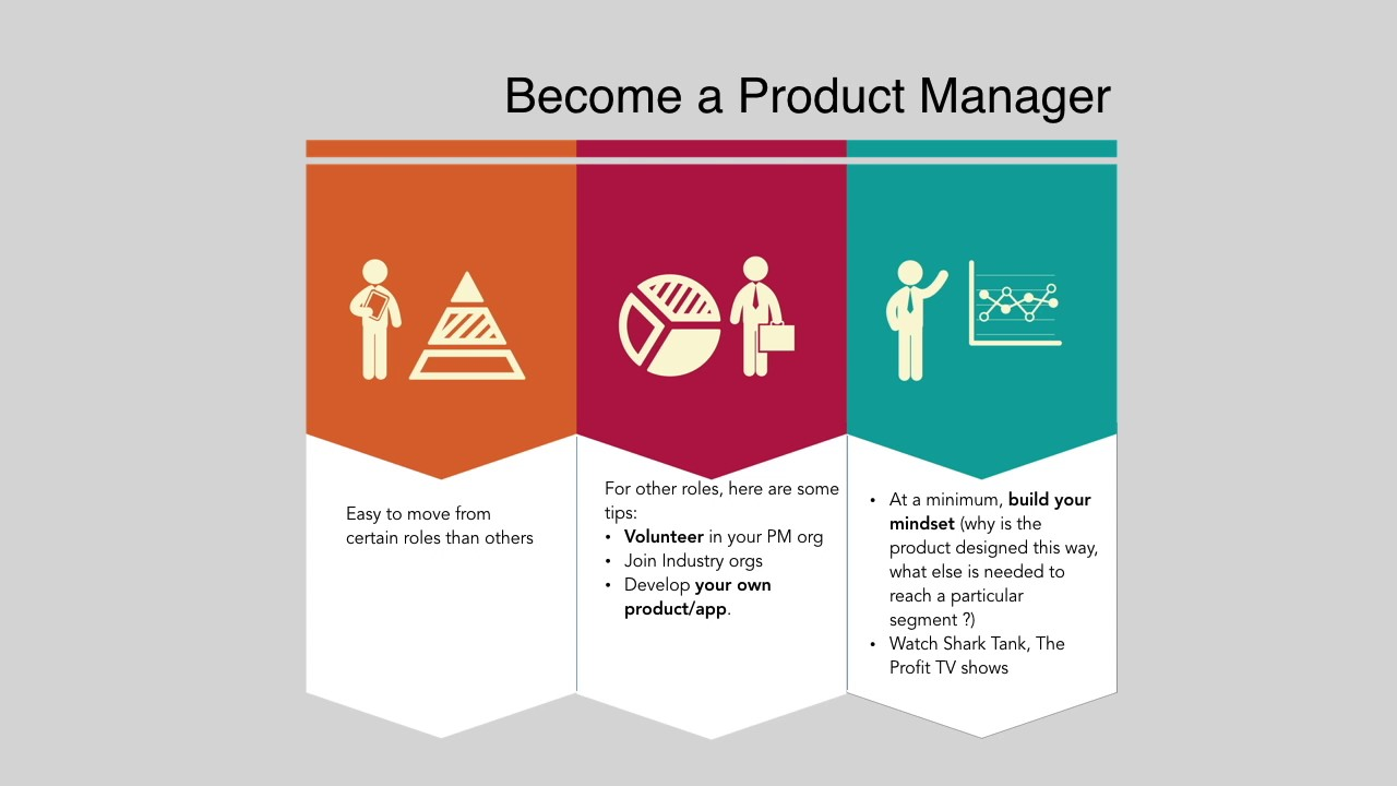 become a product manager youtube