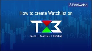 Download How To Create Watchlist Videos - Dcyoutube
