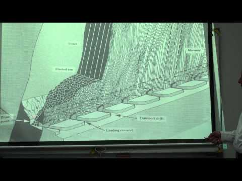 Underground Mining Methods (3.1)