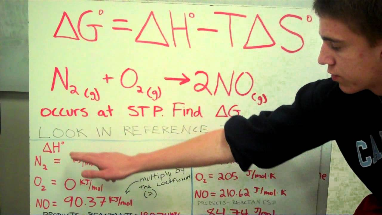 Gibbs Free Energy, Entropy, and Enthalpy - YouTube