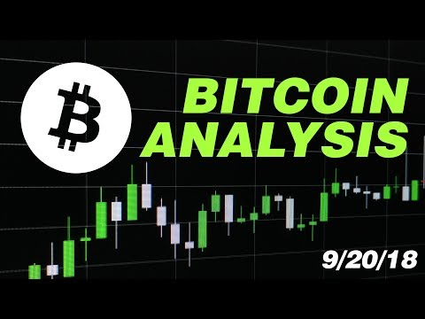 Bitcoin Technical Analysis 9/20/18