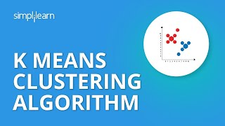 K Means Clustering Algorithm | K Means Clustering Example | Machine Learning Algorithms |Simplilearn