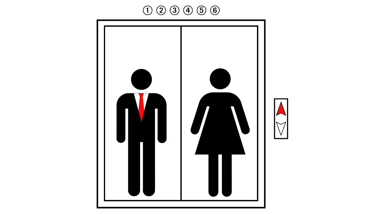 Elevator Speach Best Images About Elevator Pitch The Arts How Being