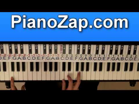 How To Play I'll Never Forget You - Birdy On Piano Tutorial