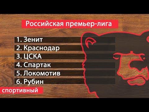 Футбол. Чемпионат России. РПЛ. 19 тур. Результаты. Таблица. Расписание. Краснодар – Оренбург.