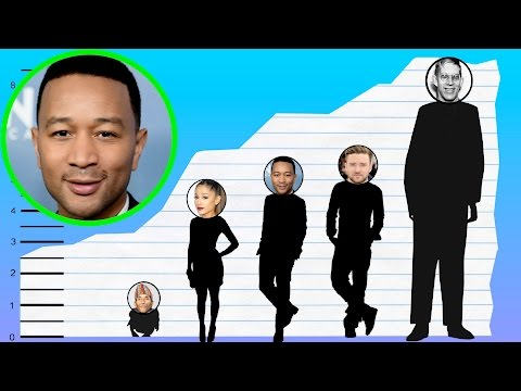How Tall Is John Legend? - Height Comparison!